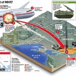Голландцам теперь известно все, до мельчайших подробностей  http://t.co/lwD3xZwBj6  #MH17 http://t.co/gpGun5G3nz