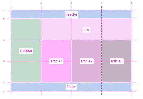 The future of layout with CSS: Grid Layouts http://t.co/RAGb7nH9QT http://t.co/kyG2auHHJP