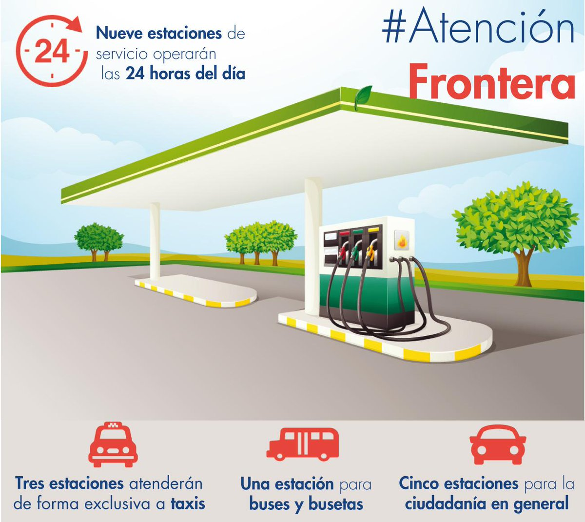Se han tomado medidas necesarias para garantizar abastecimiento de combustible #NorteDeSantander #AtenciónFrontera http://t.co/ZY8FpA6gtB