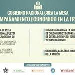 Mesa técnica de acompañamiento económico para #AtenciónFrontera http://t.co/LiBIinxCpj