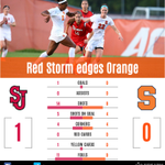 .@cusewsoc edged by St. Johns in home opener. Orange hosts Albany, Sunday 3PM http://t.co/GvcLAudmAa