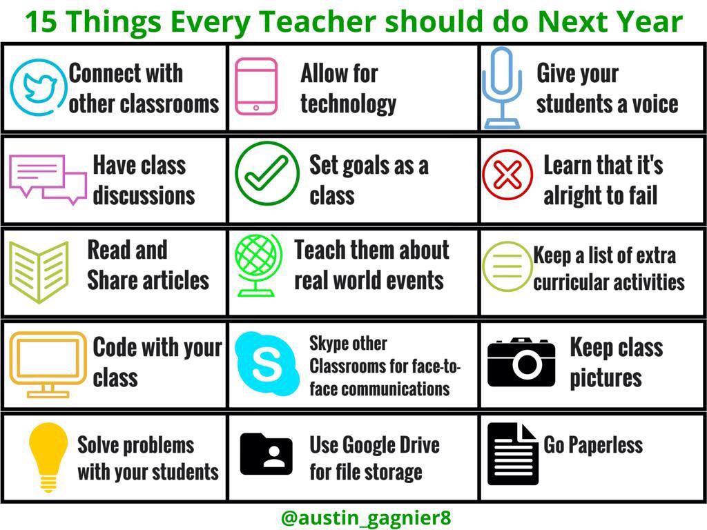 15 things teachers should try next year via @Austin_Gagnier8 #stuvoice #satchat http://t.co/Hq780qAlUK
