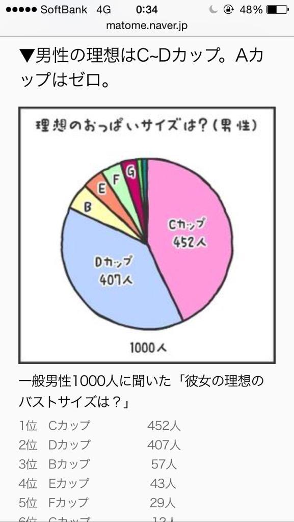 http://twitter.com/yuuukun777/status/637612906998181889/photo/1