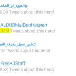 THREE POINT THREE NA HAHAHAHAHAHHA! MALIIT NA BAGAY! @AngPoetNyo @mainedcm #ALDUBMaiDenHeaven | THREE MILLION http://t.co/HqAz2VVKF0