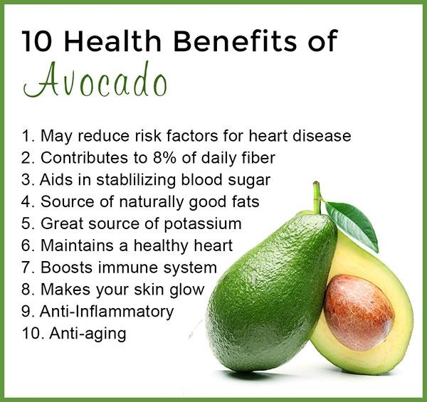 Health benefits of avocado healthtips adam health for 10 facts about chinese cuisine