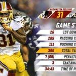 See how #Redskins beat #Ravens in #WASvsBAL. http://t.co/aHLGP9JEx8