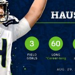 60-yards breaks previous Seahawks record of 58 set by @StevenHauschka (2014) and Josh Brown (2003). #SEAvsSD http://t.co/aocKKw3YFm
