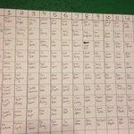 Its a bit blurry but heres the final draft board! #110Percent #YQL #Sports http://t.co/QFHkz9YdJh