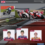 New podium finisher as the #MotoGP championship is given a decisive blow! Full results: http://t.co/xhShuCQFrH http://t.co/TzJPc1puoM