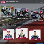 Find full #Moto3 results and championship stats here: http://t.co/nsYIMBArso #BritishGP http://t.co/I8Bx9O4TIc
