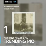 .@TaylorSwift13s #WildestDreams video premiere sent the track surging to No. 1: http://t.co/P48nGGtrgX #VMAs http://t.co/6sR8fWT7WT
