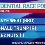 Live look at the polls right now. #VMAs #kanyewest #bro http://t.co/QiuEVeZCFZ