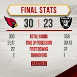 The #AZCardinals get the win. Heres a look at the final numbers. #AZvsOAK   #SNF http://t.co/WgYEWzP1Cx
