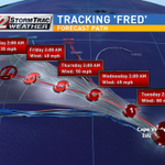 Latest on hurricane #Freds track. Expected to stay a Cat 1 hurricane through Tuesday, then fade away in the Atlantic http://t.co/bkvVXSGzQj
