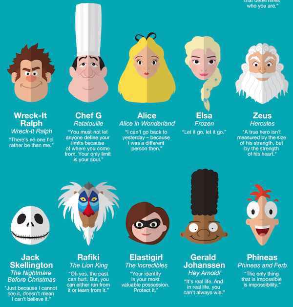 Cartoon characterswith quotes