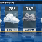 Cloudy skies as youre headed home from work with a chance for storms during the evening rush. #9wx #9newsmornings http://t.co/PHaeY7kn0M