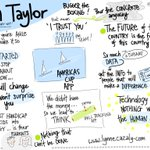 Nothing that cant be done - my visual notes from Ian Taylors presso at @AgileNZConf #agilenzconf #nz http://t.co/SqFm038yUi