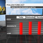 From Jude Redfield...WE NEED RAIN!!! The #pollen around #Louisville is out of control! http://t.co/lkn6AIPQXg