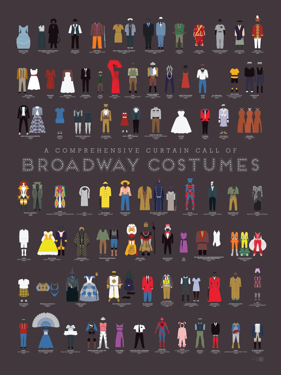 @broadway_buzz Check out this print chronicling 75 years of Broadway Costume history! http://t.co/hljD51yNPt http://t.co/G0rhwqhDx6