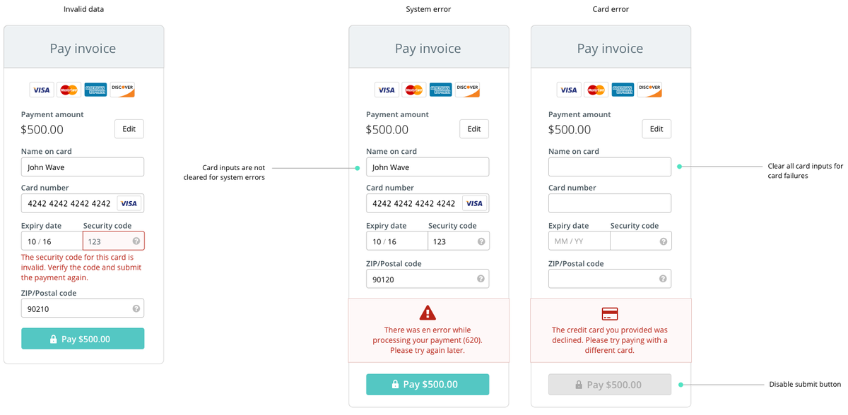 Great Article On Credit Card Form Design The Anatomy Of A Credit