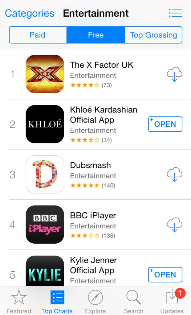 RT @khloloverdoll: @khloekardashian app in the UK is 2nd in the charts for entertainment and @KylieJenner is  5th!! http://t.co/tho1lX22zi