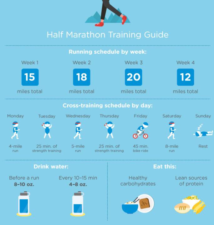 A Runner's Guide to Half Marathon Training http://t.co/svvuNt6s3u @healthline @Bowflex @MostFitWorkOuts @FitVineWine http://t.co/G2NwR1Efk5