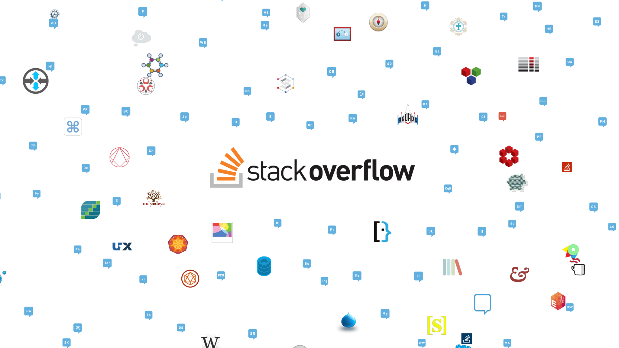 BLOG: We're Changing Our Name (Back) to Stack Overflow.  Also? We made a short film.  https://t.co/bvVDCj5TFJ http://t.co/bXI3r5XpVO