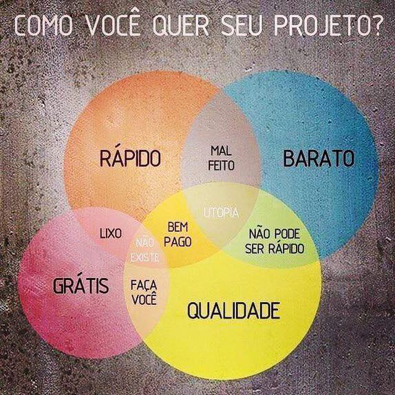 #Verdade http://t.co/MY6KFnyeJf