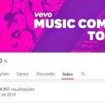 Canal VEVO da Dulce chegou aos 230 mil inscritos e 67 milhões de visualizações! https://t.co/edzVTEon2R http://t.co/mvbQrXrdKK
