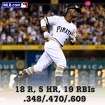 National League Player, Pitcher and Rookie of the Month: @TheCUTCH22, @JArrieta34 & @KrisBryant_23. http://t.co/MSdWwVOU4M