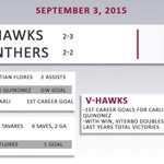 MSOC: Quinonez Last Second Goal Lifts V-Hawks over York http://t.co/RzvUM24DPt   Interview: http://t.co/qYq9tAMf6z http://t.co/YGVdqHScgf