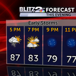 Hanahan @ Bishop England is our #BlitzOn2 Game of the Week. @KyleDennisWx says it should be dry around kickoff #chswx http://t.co/44vLRohXEa