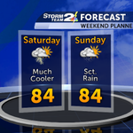 Low to mid 90s today, but low to mid 80s this weekend. However, the cooler temps come with better rain chances #chswx http://t.co/qWvZCG0DXm