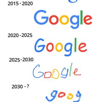 Evolution of the google logo 2015-2030 onwards - scoopnest.com