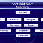Scotland team to play Georgia - more details on #SSNHQ http://t.co/iUkZGuD54x