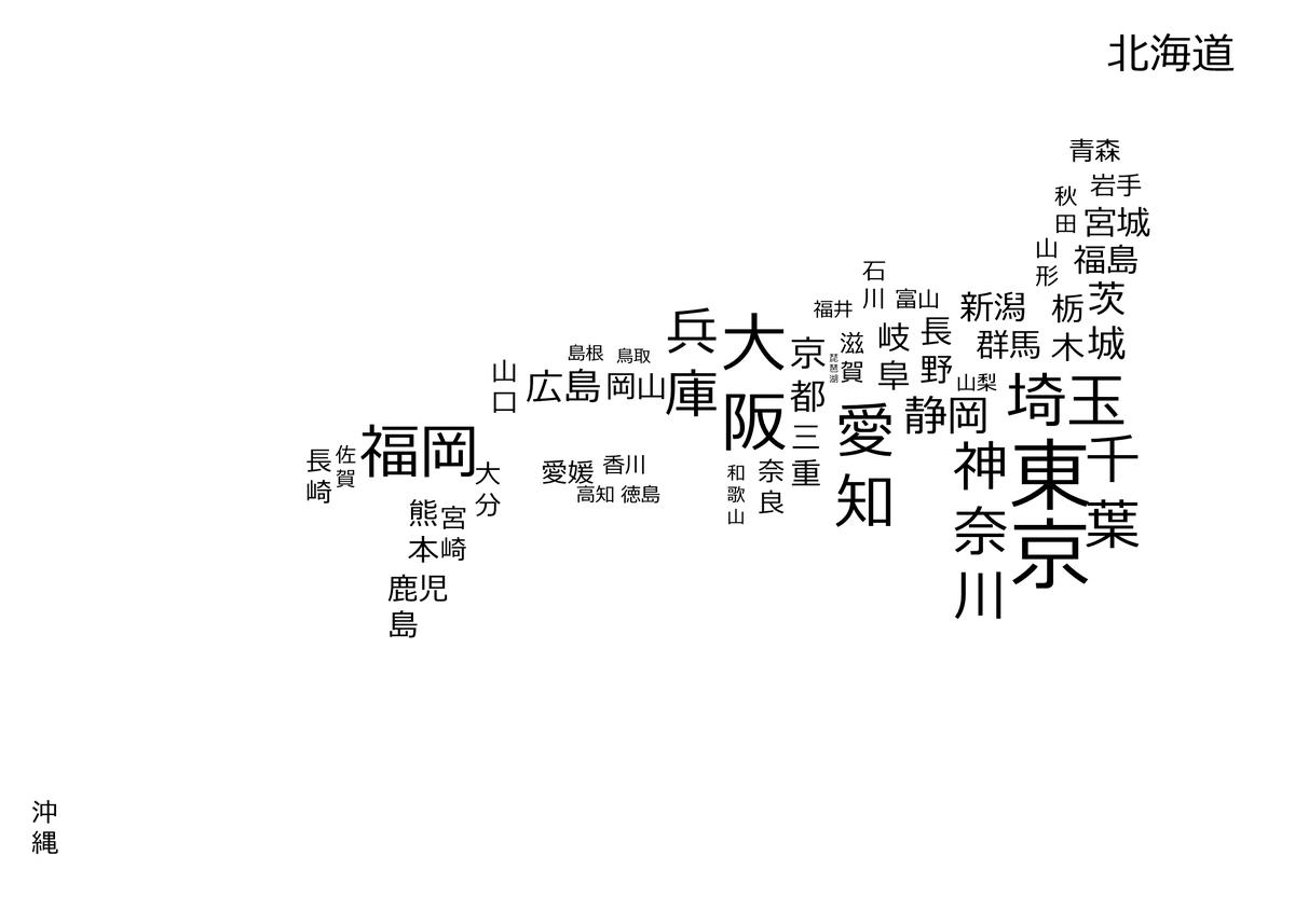 47都道府県の人口をフォントサイズにしてみた。 http://t.co/Y5C4gmyCqT