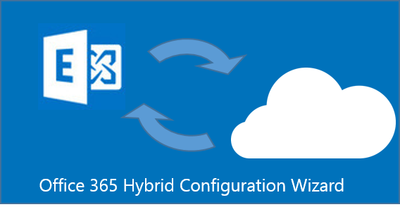 Introducing the Microsoft #Office365 Hybrid Configuration Wizard! http://t.co/Dha9lWwv5s http://t.co/DpeA4nWplO