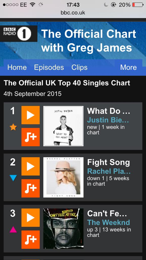 So good to finally see this! #1 Single in the UK! So happy for you @justinbieber #WhatDoYouMean - http://t.co/ZXrqWIuTkR