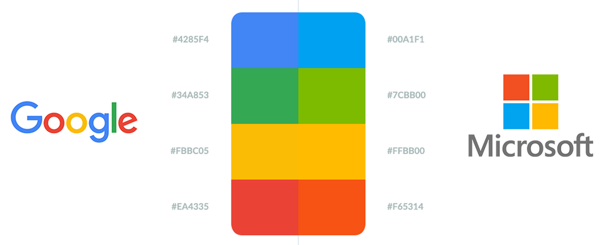 """""""Is There Any Difference Between Google's & Microsoft's Colors?"""" http://t.co/VPToddTQAa (http://t.co/e2V7FgUTNB) http://t.co/mvadaKCaU9"""