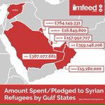 Gulf States say they give money for #Syria refugees, but they dont give asylum. #saudi #qatar #uae #kuwait @IlmFeed http://t.co/8OoYm4e4hJ