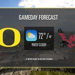 Be sure to check out the weather for Gameday tomorrow #GoDucks http://t.co/0FWXI9Kv7C
