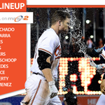 TONIGHTS LINEUP: Can the #Orioles use momentum from Wednesdays exciting win to take down the Blue Jays? #BirdFight http://t.co/CgjDCH8Bud