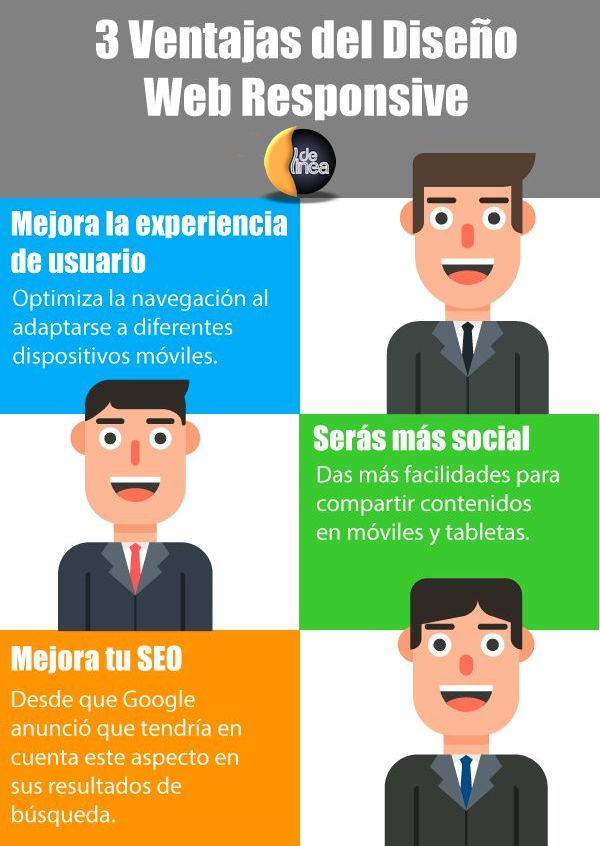 Delinea - Marketing