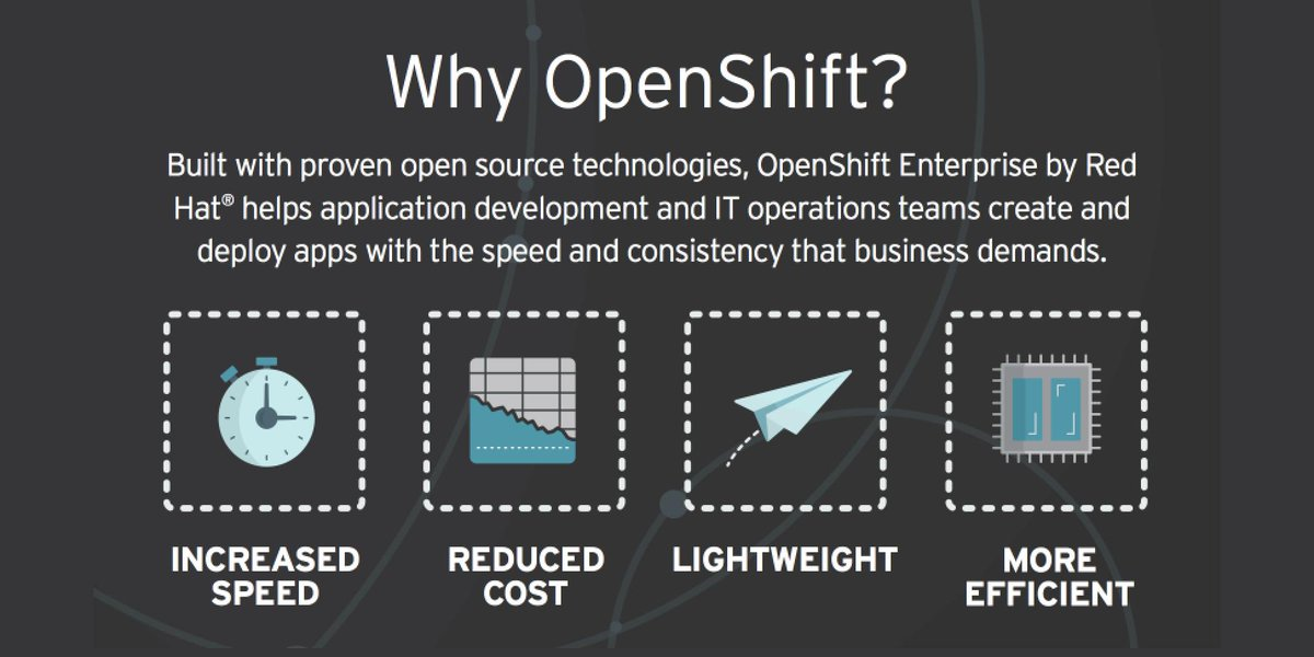 Why OpenShift? It's faster, less expensive, lighter weight & more efficient. Learn more: http://t.co/ghzuq2LwNc #PaaS http://t.co/UFKCkL9jmM