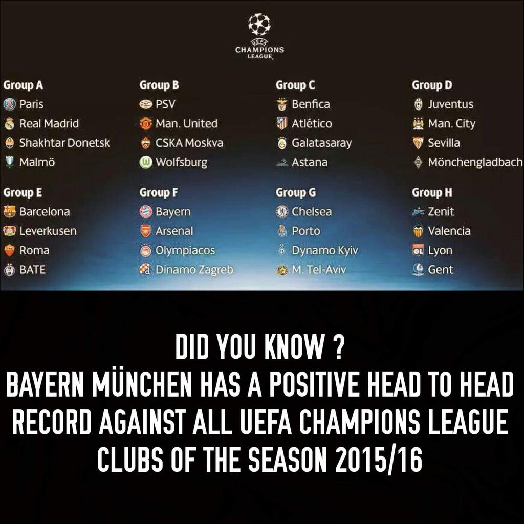 Did you know? #FCBayern facts http://t.co/v2QuPsb4G9