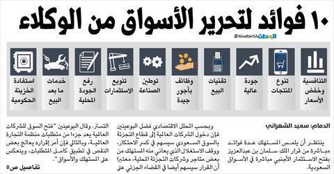 المستثمر السعودي
