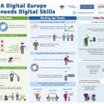 We need to get #digitalskills on the educational agenda. Important #Euopendays session today http://t.co/RYwQCm4lHe http://t.co/w6JY3fE0f1