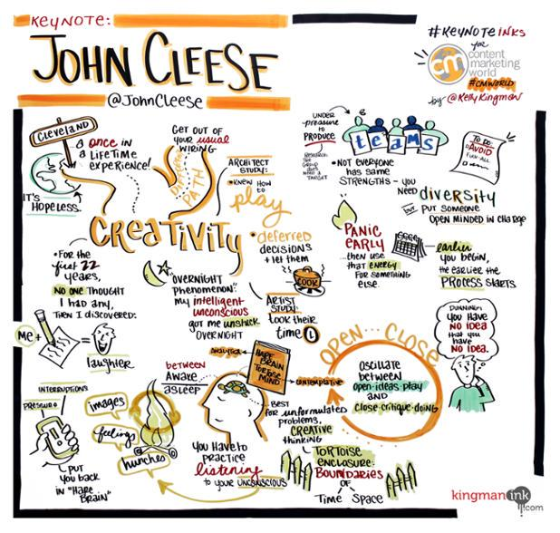 """Day 1 Closing Keynote"" by @JohnCleese - #KeynoteInks for #CMWorld http://t.co/O9hDgxYAuh"