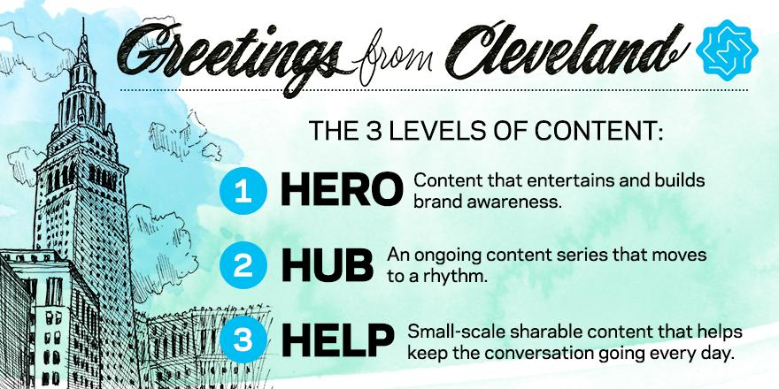 Check out how @MarriottIntl inspires people to travel with 3 tiers of content. via @DavidBeebe #CMWorld http://t.co/I713m7J5E1