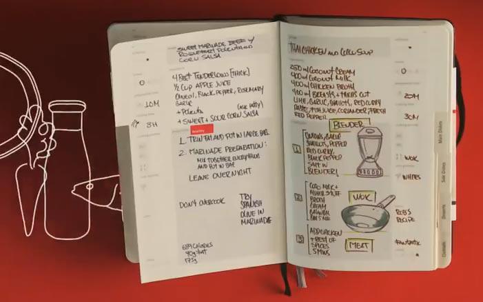 Meet the new moleskine voyageur the travelers 39 notebook for Moleskine book journal template
